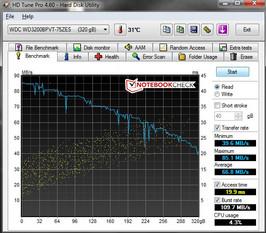 System info HD Tune Pro 4.6