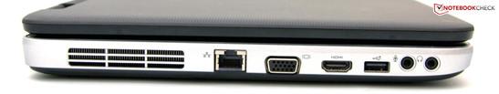 Left: RJ45, VGA, HDMI, USB 2.0, audio