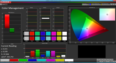 Color Management (Screen mode Picture)
