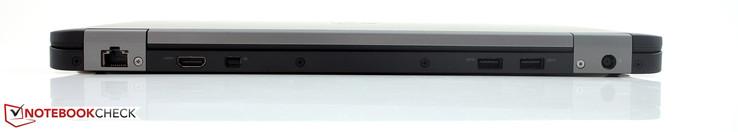 Phía sau: Ethernet Ethernet, HDMI, DisplayPort, 2x USB 3.0, nguồn