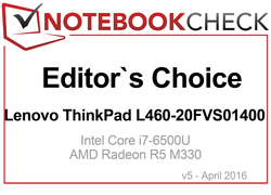 Editor's Choice in April 2016 for the Lenovo ThinkPad L460