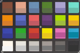 ColorChecker: photo of the colors. The lower half of each patch shows the original colors.