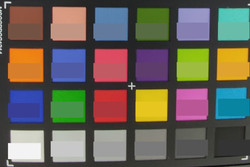 ColorChecker wide-angle camera: The original colors are displayed in the lower half of each patch.