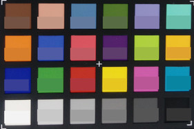 Photograph of ColorChecker colors. Original colors are displayed in the lower half of each patch.