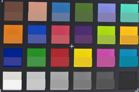 ColorChecker Passport: The original color is displayed in the lower part of each patch.