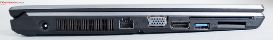 Left: Power, vents, Ethernet, VGA, DisplayPort, USB 3.0, SD card, SmartCard