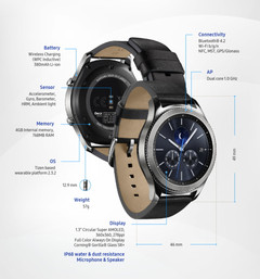 Samsung Gear S3 Classic smartwatch with LTE coming soon