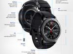 Samsung Gear S3 Frontier hits AT&T, pre-orders begin