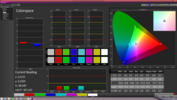 Colorspace calibrated