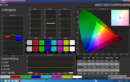 Color Space calibrated