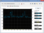 HD Tune 224 MB/s seq. read