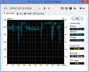 HDTune 253 MB/s sequential read