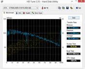 HD Tune 88 MB/s seq. read