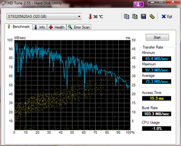 HDTune shows the typical drops in performance of an HDD (Asus UL50VF as test computer).