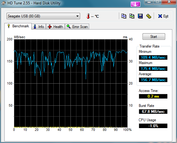 HDTune, USB 3.0 via notebook