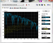 HD Tune 65 MB/s sequential reading