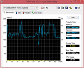HD Tune: 113 MByte/s reading sequential (test f. HDDs)