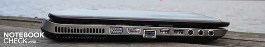 Left side: VGA, HDMI, Ethernet, 2 x USB 2.0, 2 x Line-Out, microphone