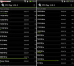 CPU Spy: HTC One S @ 1.5 GHz / HTC One X @ 1.4 GHz