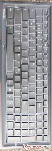 Comfortable keyboard