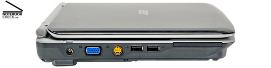 Left Side: Power supply, VGA, S-video out, 2x USB 2.0, ExpressCard/54