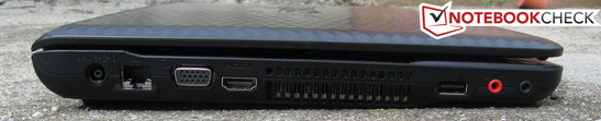 Left: AC power, RJ-45, VGA-out, HDMI-out, 1x USB 2.0, 3.5mm Microphone-in, 3.5mm audio-out