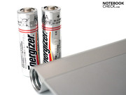 Two AA batteries are needed for use (scope of supplies).