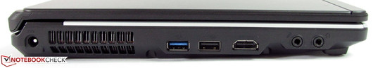 Left side: AC power, USB 3.0, USB 2.0, HDMI, Audio