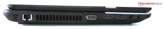 Left side: power-in, LAN, VGA, HDMI, USB 2.0, audio jacks