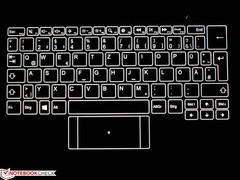 Keyboard layout (fixed backlight)
