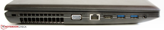 Left: Kensington lock slot, VGA out, Ethernet port, HDMI, 2x USB 3.0, combo audio jack