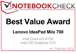 Cheaper than the SP4: Best Value Award for the Lenovo IdeaPad Miix 700 in February 2016