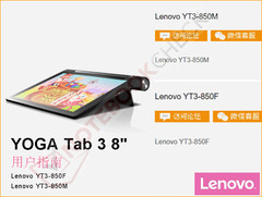 Lenovo Yoga Tab 3 could have rotating camera and 20 hours of battery life