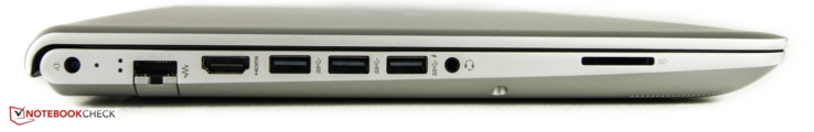 Left: power-in, Ethernet, HDMI-out, 3 x USB 3.0, audio combo, SD-card reader