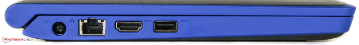 Left: power socket, Ethernet port, HDMI-out, 1x USB 3.0