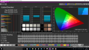 ColorChecker pre-calibration