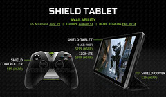 NVIDIA Shield tablet and Shield Controller to launch later this month