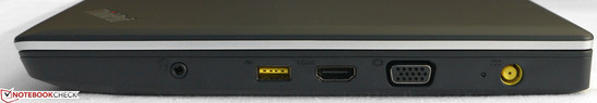 Right:  Microphone/headphone combination socket, USB 2.0, HDMI, VGA, power input