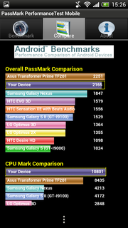 The new PassMark mobile performance test...