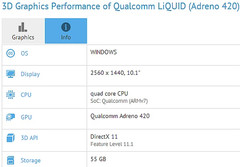 Snapdragon 805 Windows tablet on GFXBench
