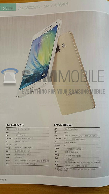 Samsung Galaxy A7 leaked in Samsung Brochure