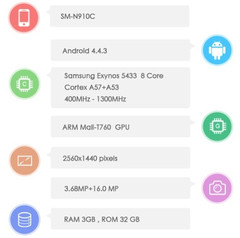Samsung Galaxy Note 4 specs include Qualcomm Snapdragon 805 processor, 3 GB memory and 32 GB internal storage