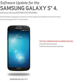 Verizon Samsung Galaxy S4 software update fixes two issues, but Lollipop is not ready yet