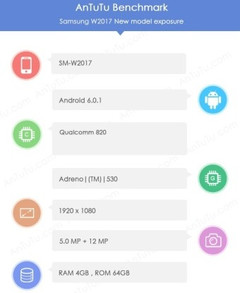 Samsung SM-W2017 Veyron Android flip-phone on AnTuTu