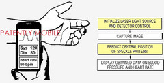 Samsung advanced laser speckle interferometric technology health monitoring patent