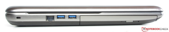 Left side: Kensington Lock, Gigabit Ethernet, 2x USB 3.0, DVD drive