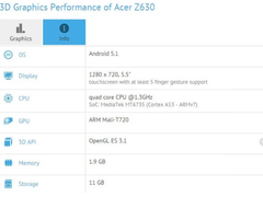 Acer Liquid Z630 smartphone appears on GFXBench