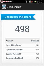 The smartphone score 498 points in GeekBench 2.
