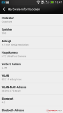 HTC Sense 5 UI: Hardware information