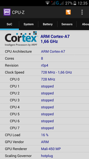 The eight cores clock with 0.7 to 1.7 GHz.